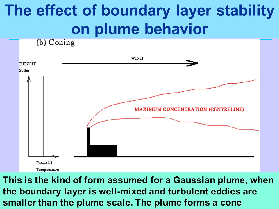 The effect of boundary layer stability on plume behavior