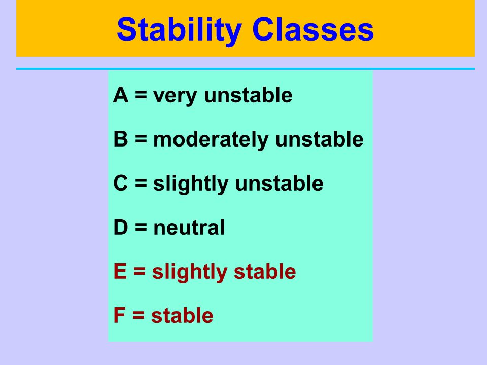 Stability Classes A = very unstable B = moderately unstable