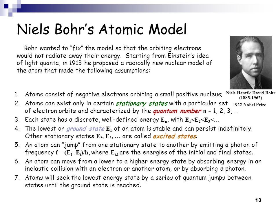 Niels Bohr's Atomic Model