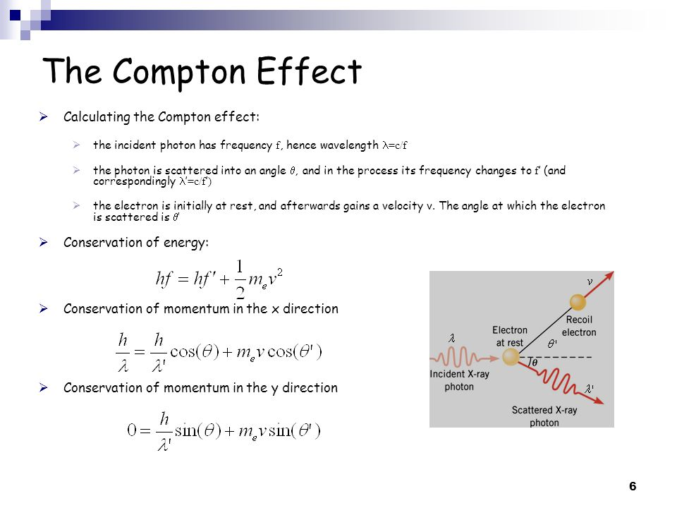 The Compton Effect Calculating the Compton effect:
