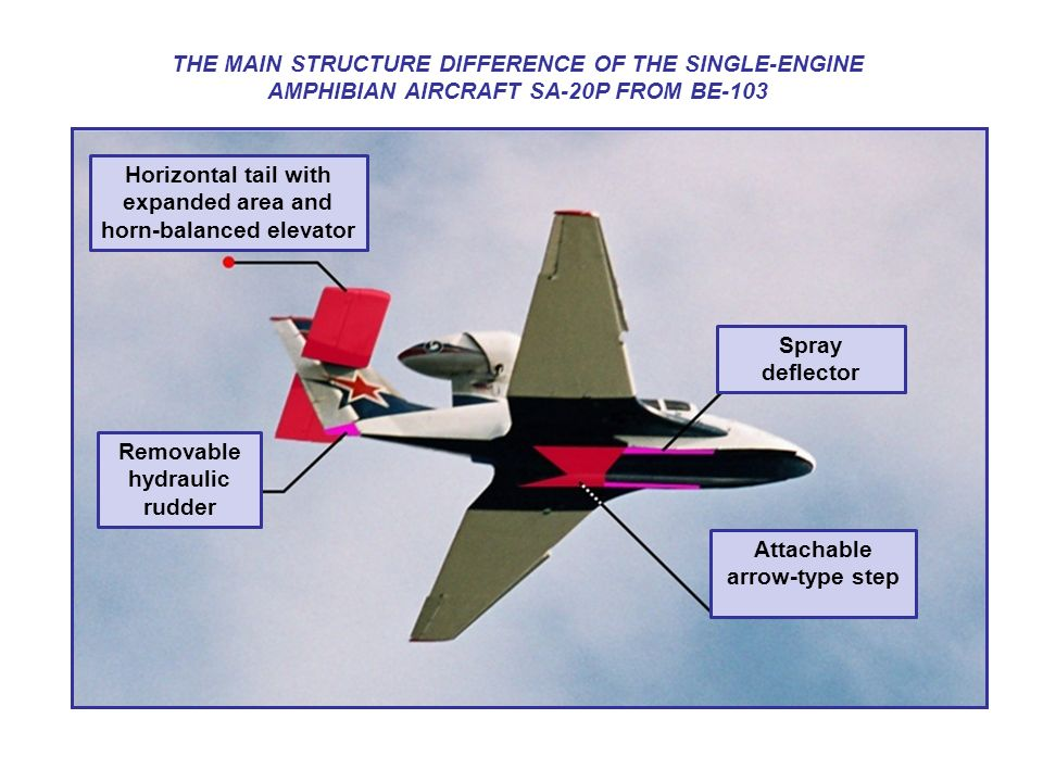 Horizontal tail with expanded area and horn-balanced elevator