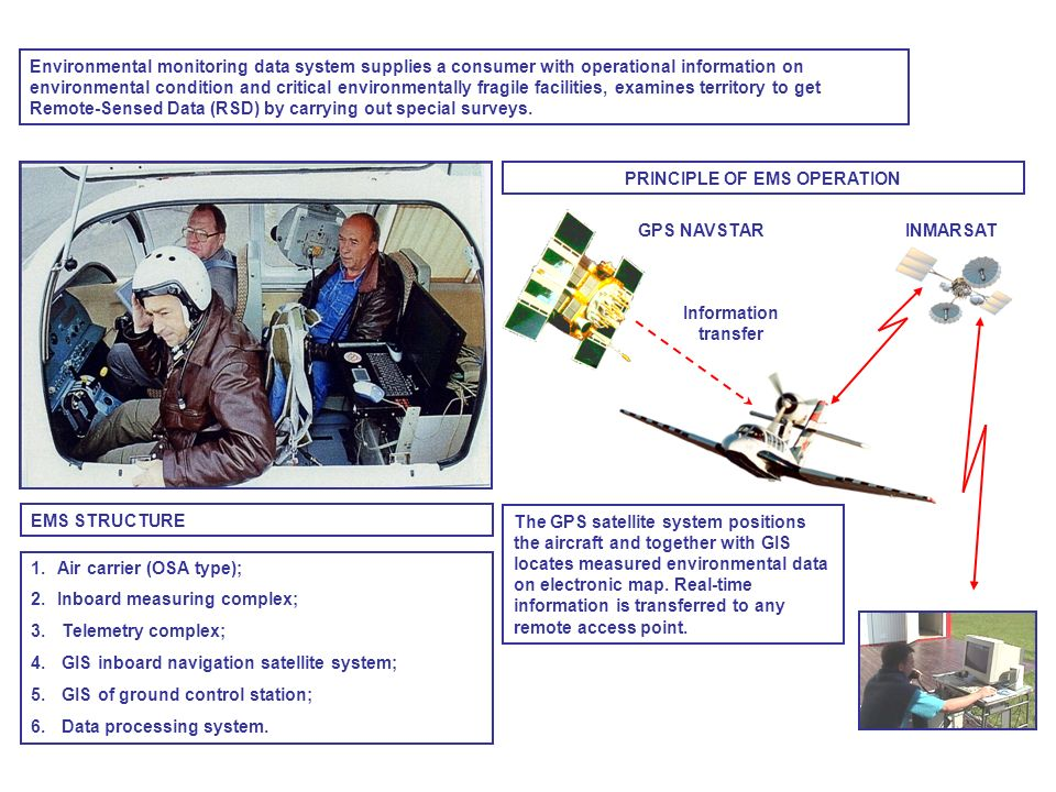 PRINCIPLE OF EMS OPERATION