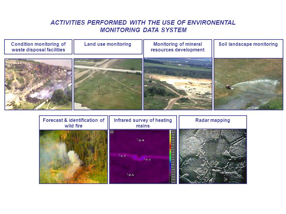 ACTIVITIES PERFORMED WITH THE USE OF ENVIRONENTAL MONITORING DATA SYSTEM