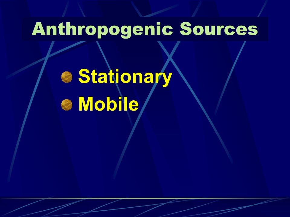 Anthropogenic Sources