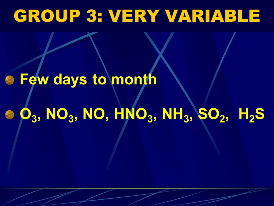 GROUP 3: VERY VARIABLE Few days to month