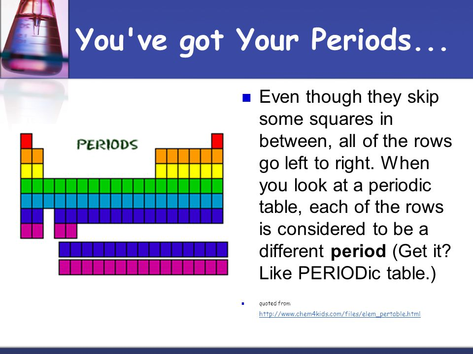 How The Periodic Table Is Put Together Ppt Download