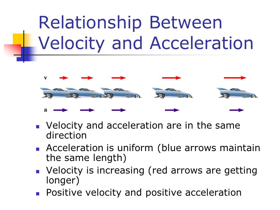 Relationship Between Velocity and Acceleration