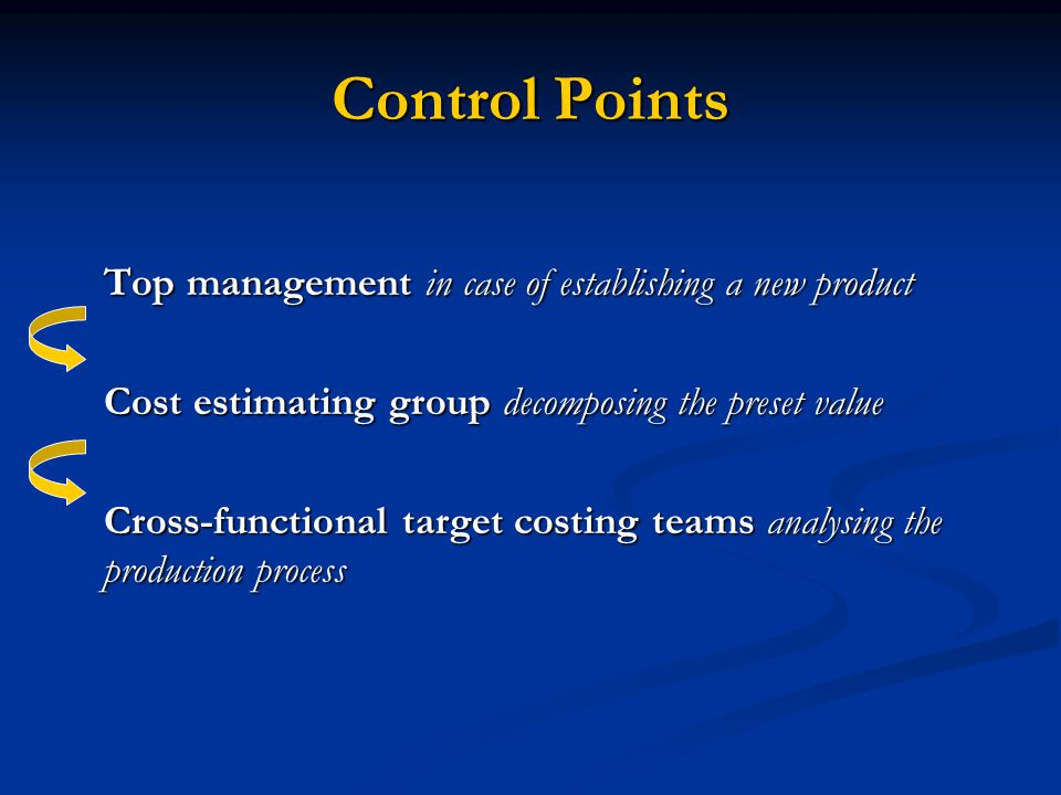 Control Points Top management in case of establishing a new product