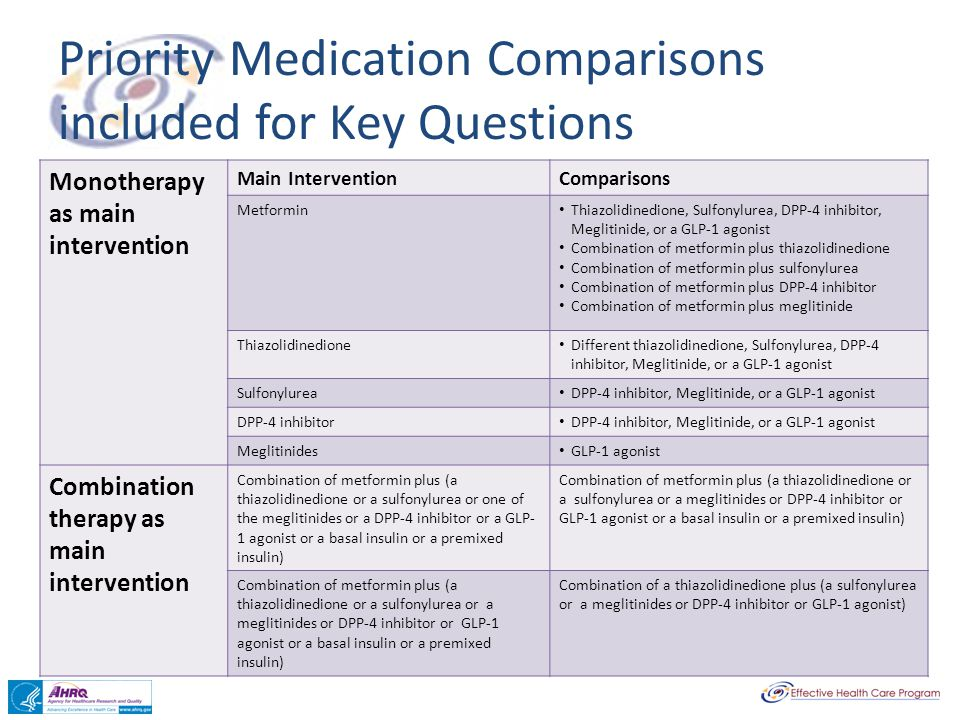 Priority Medication Comparisons included for Key Questions