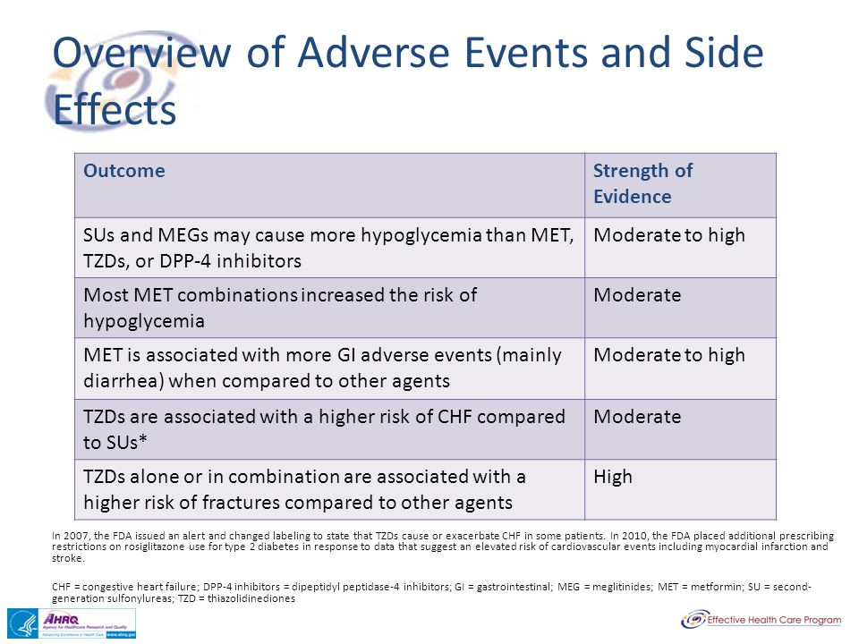 Overview of Adverse Events and Side Effects