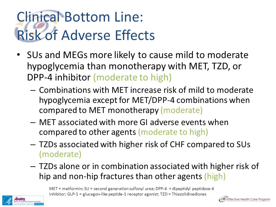 Clinical Bottom Line: Risk of Adverse Effects