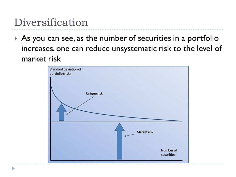 Diversification As you can see, as the number of securities in a portfolio increases, one can reduce unsystematic risk to the level of market risk.