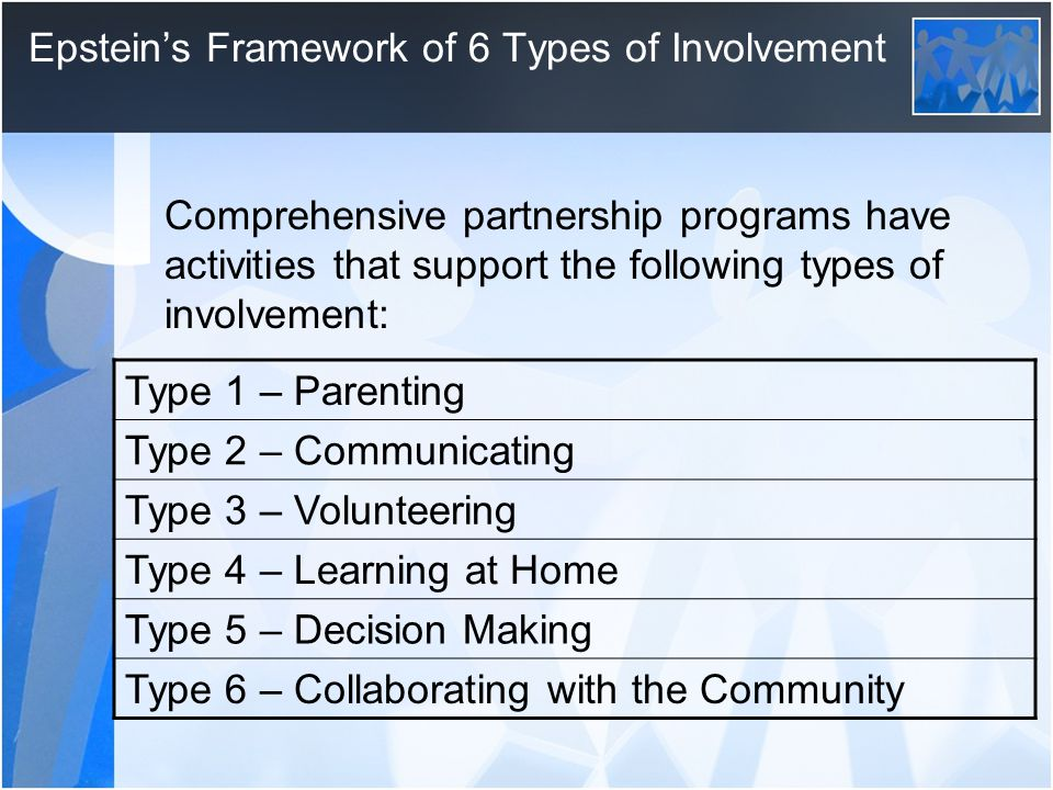 Epstein's Framework of 6 Types of Involvement