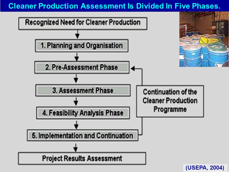 Cleaner Production Assessment Is Divided In Five Phases.