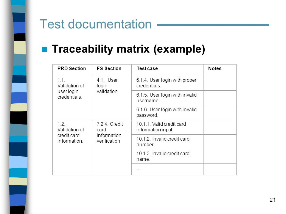 Test documentation Traceability matrix (example) PRD Section