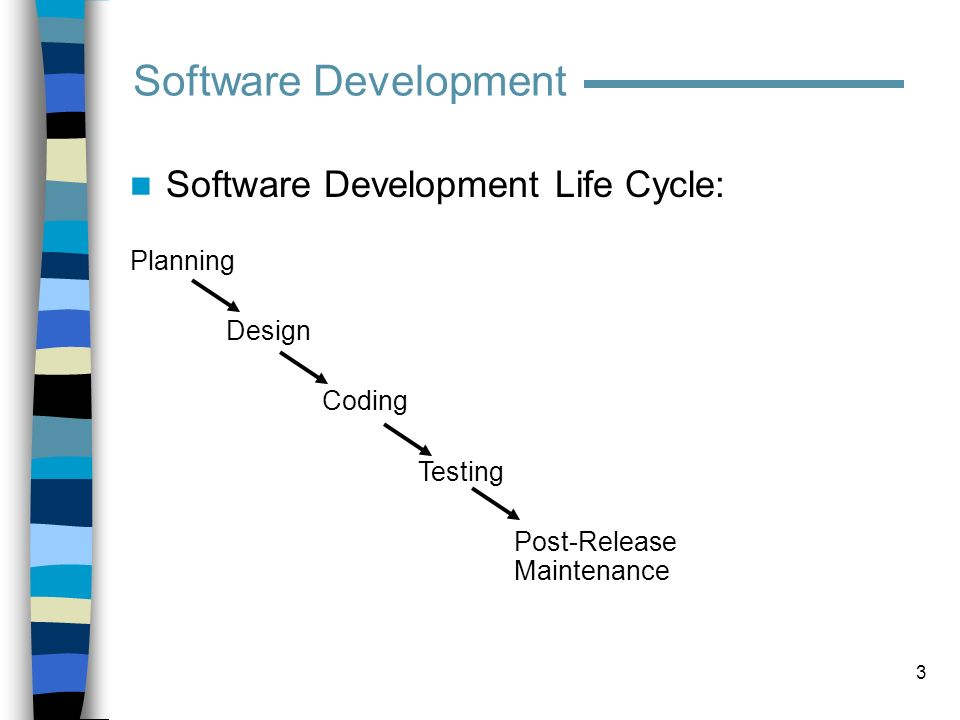 Software Development Software Development Life Cycle: Planning Design