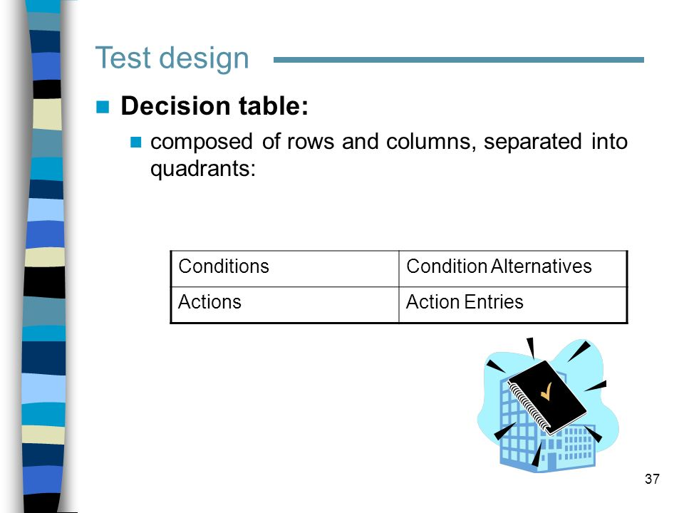 Test design Decision table: