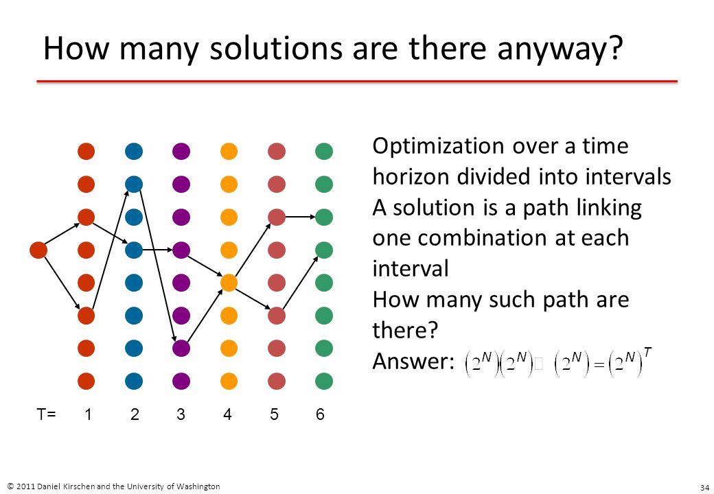 How many solutions are there anyway