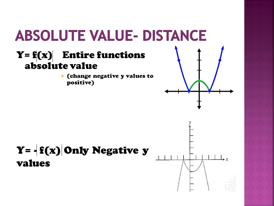Absolute Value- Distance