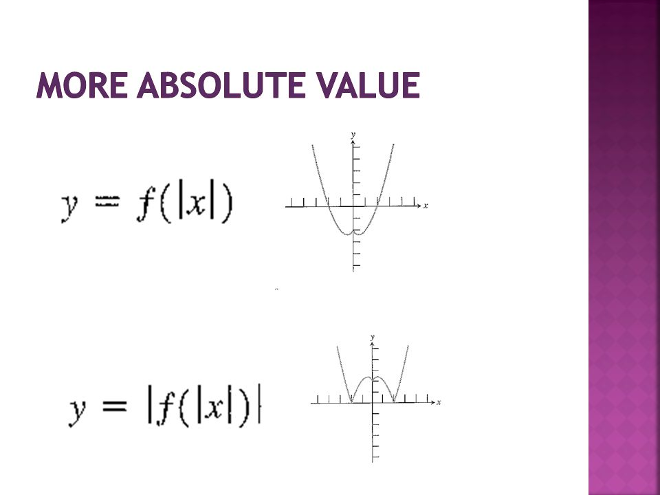 More absolute value