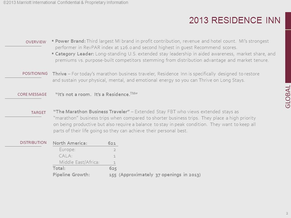 2013 RESIDENCE INN OVERVIEW.