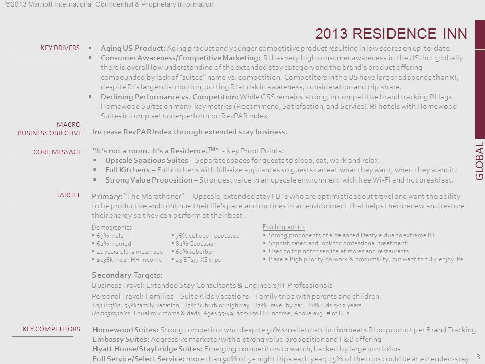 2013 RESIDENCE INN GLOBAL Secondary Targets:
