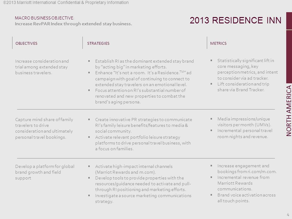 2013 RESIDENCE INN NORTH AMERICA