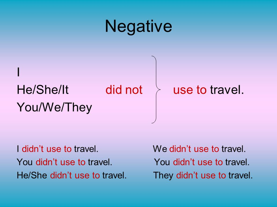 Negative I He/She/It did not use to travel. You/We/They