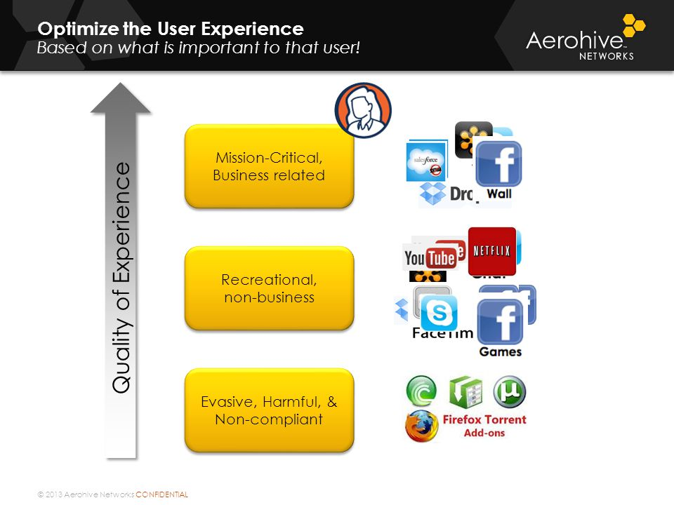 Optimize the User Experience Based on what is important to that user!