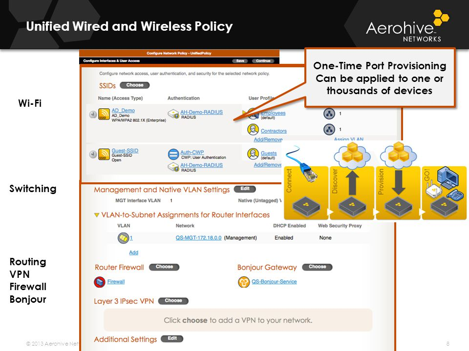 Unified Wired and Wireless Policy