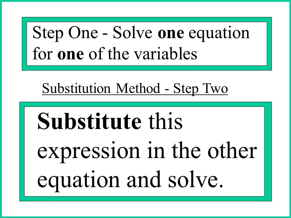 Substitute this expression in the other equation and solve.