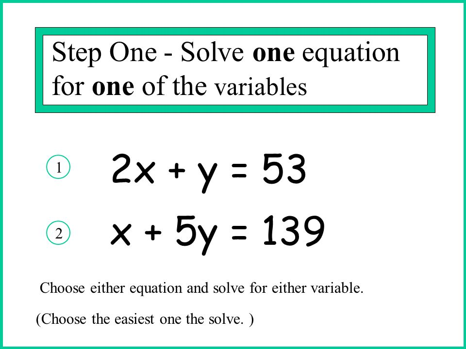 Step One - Solve one equation for one of the variables