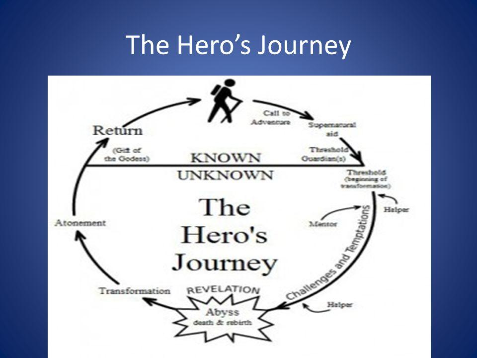 perseus heros journey