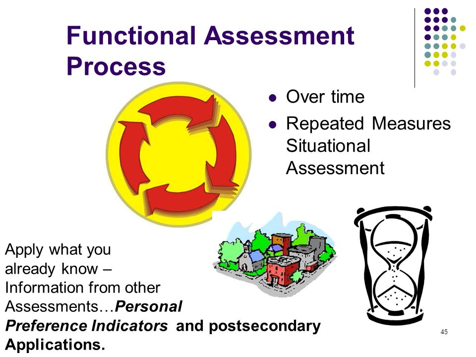 Functional Assessment Process