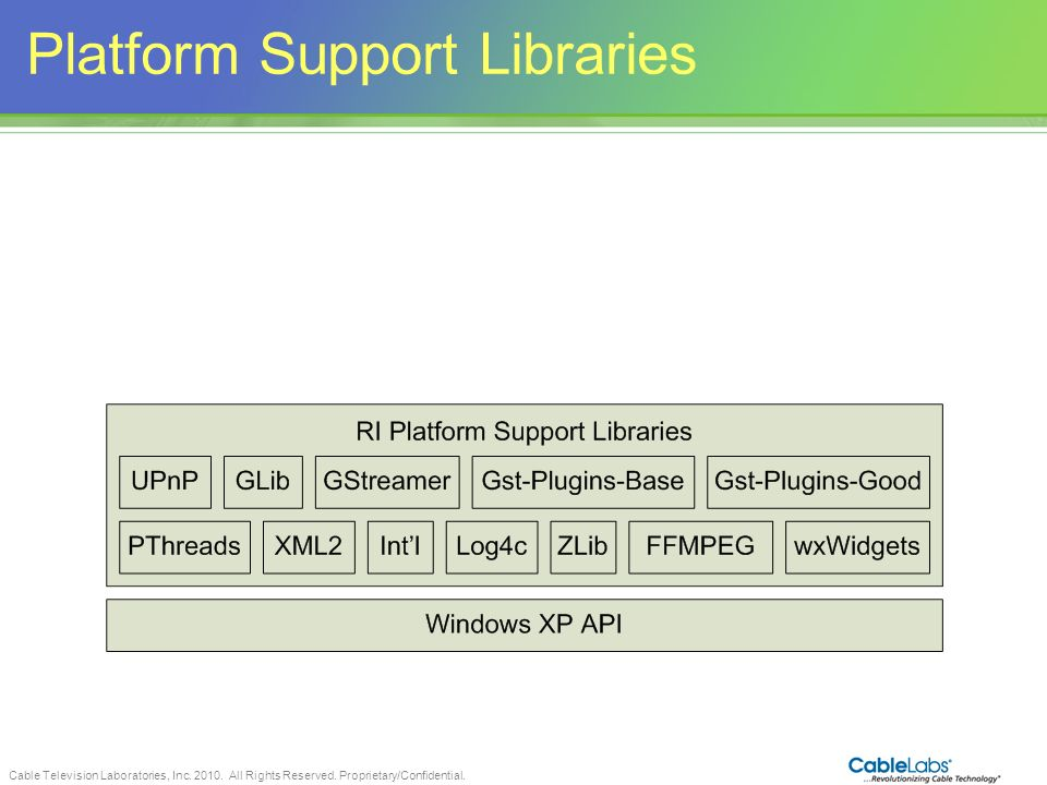 Platform Support Libraries