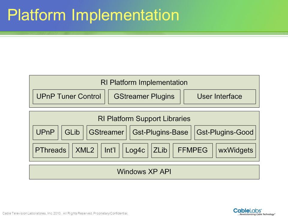 Platform Implementation