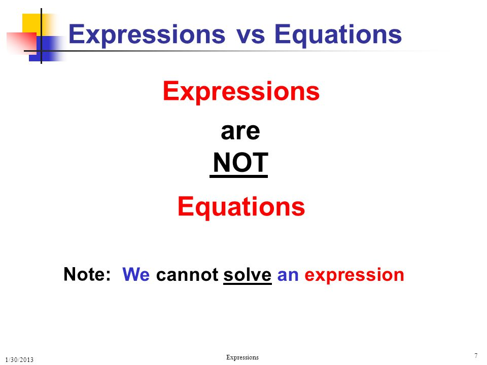 Expressions vs Equations