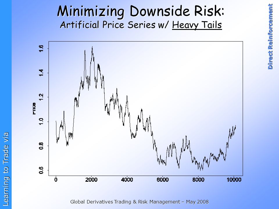 Minimizing Downside Risk: Artificial Price Series w/ Heavy Tails
