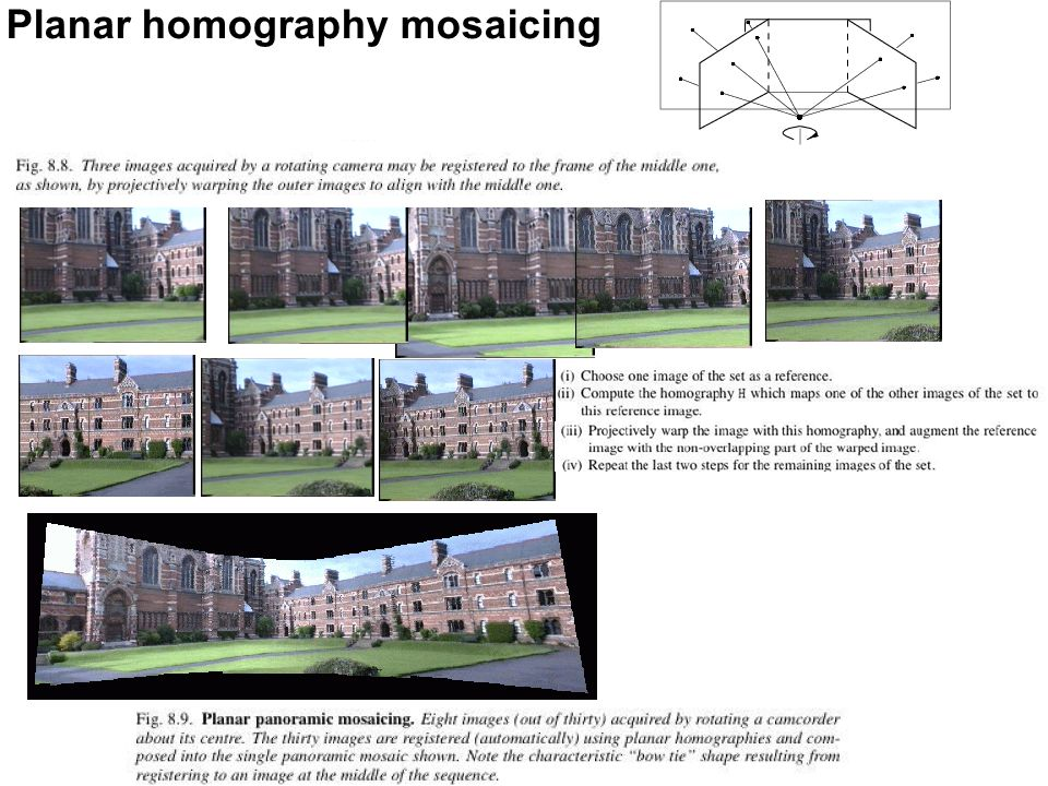 Planar homography mosaicing