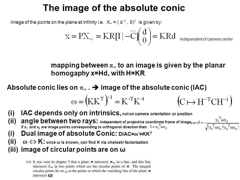 The image of the absolute conic