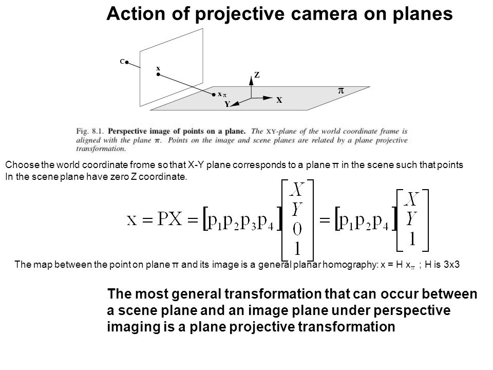 Action of projective camera on planes