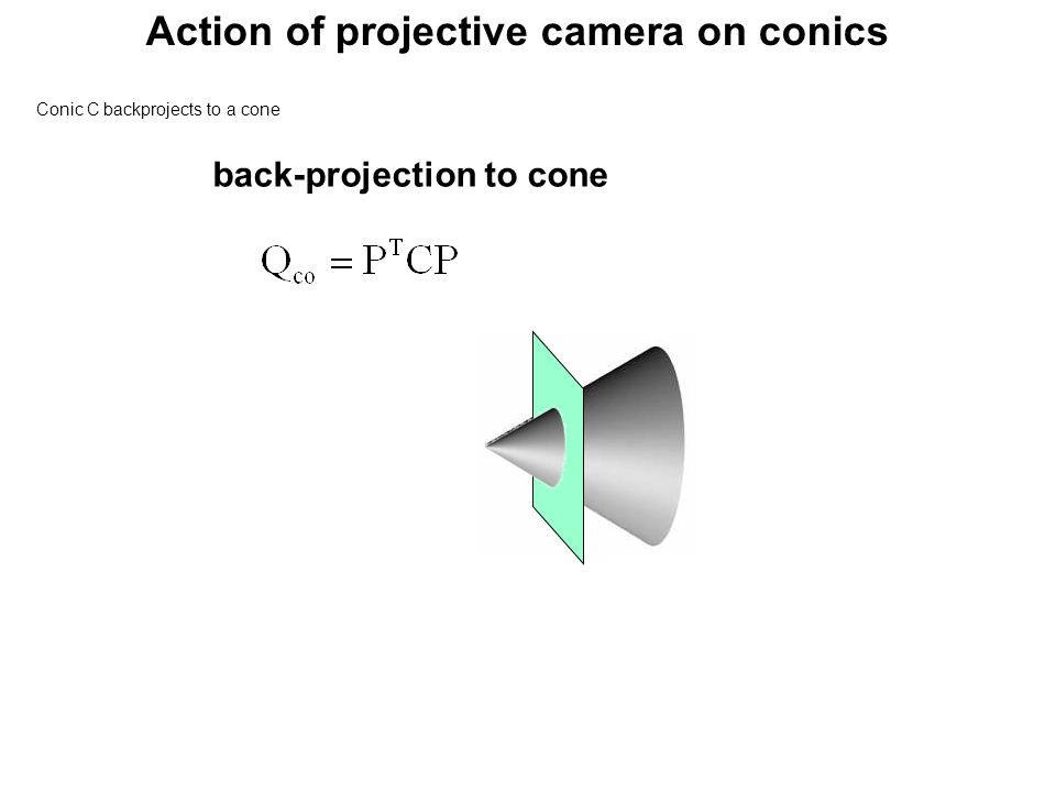 Action of projective camera on conics