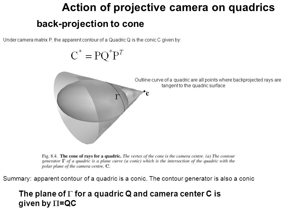 Action of projective camera on quadrics
