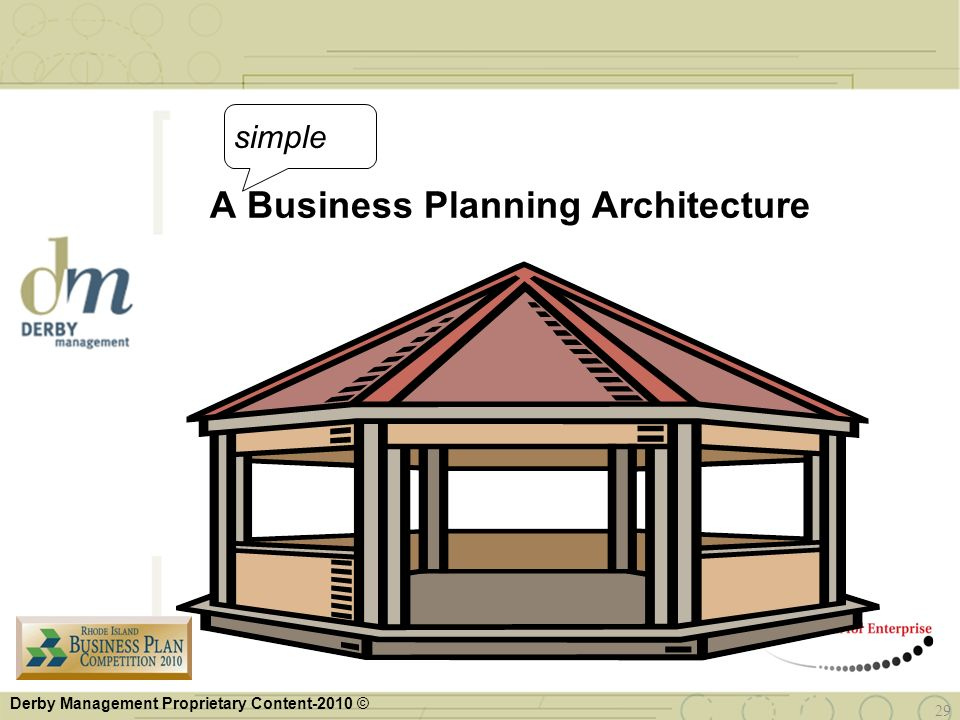 A Business Planning Architecture