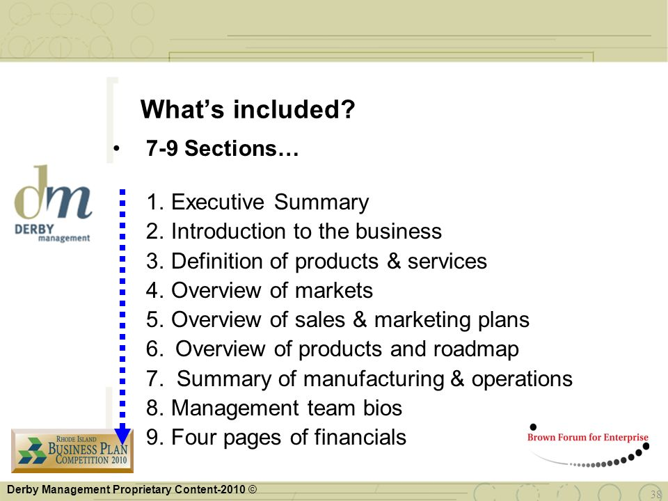 What's included 7-9 Sections… Executive Summary