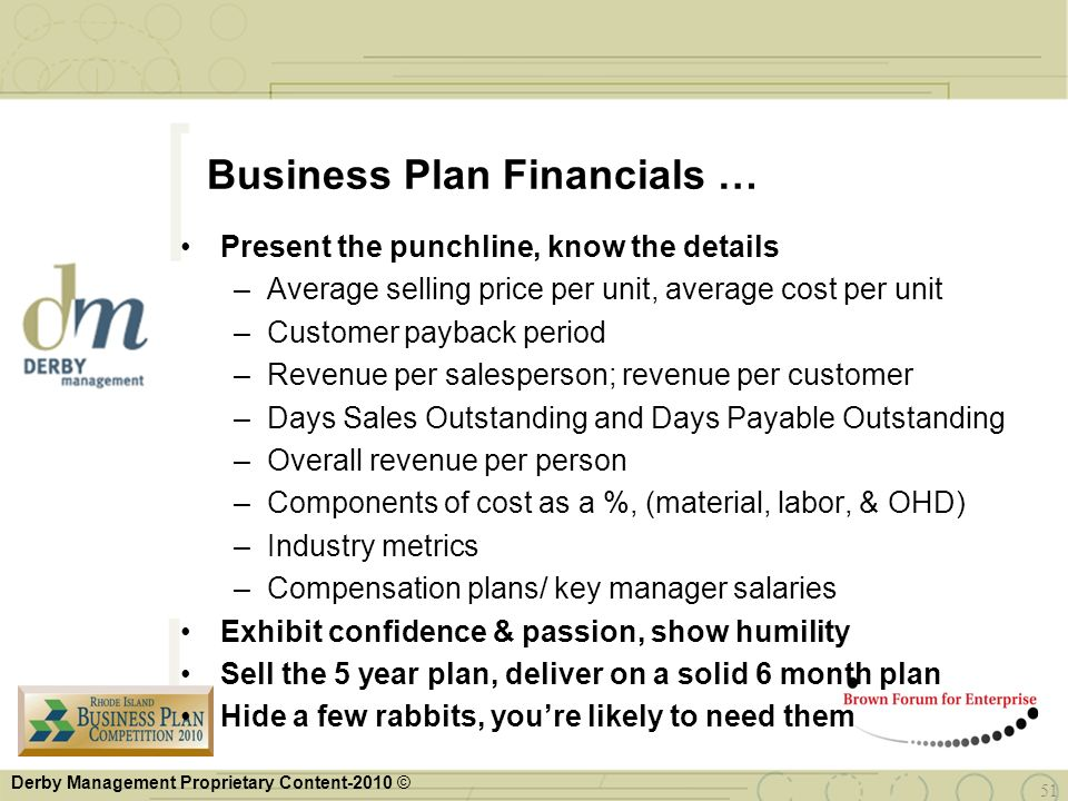 Business Plan Financials …