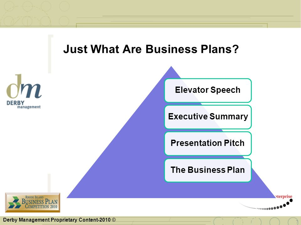 Just What Are Business Plans