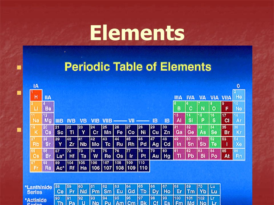Elements There are 90 naturally occurring kinds of atoms. These are called elements.