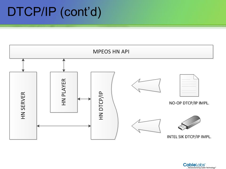 DTCP/IP (cont'd)