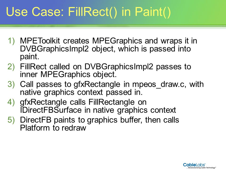 Use Case: FillRect() in Paint()